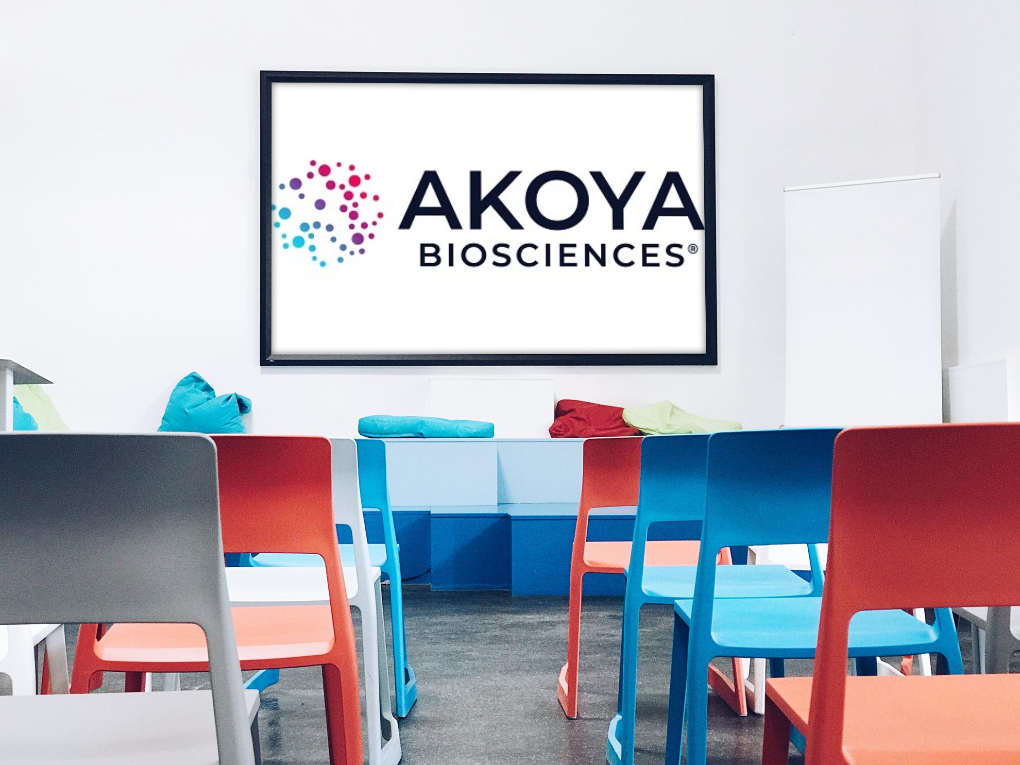 Akoya IPO